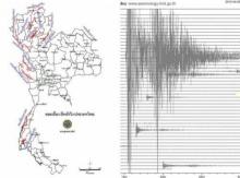 ผอ.ธรณีฯ ชี้ แผ่นดินไหวเนปาลครั้งนี้ ไม่กระทบไทย แต่ครั้งต่อไป.. ไม่แน่ !!?