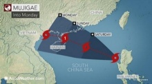 ด่วน!! พายุมูจีแก ยกระดับเป็น ไต้ฝุ่น ทำให้ประเทศไทย....