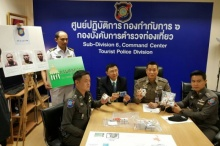 จับแก๊งต่างชาติลอบนำบัตรเครดิตปลอมเข้าไทย