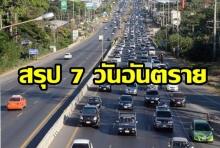 สูงสุดรอบ 5 ปี! สรุปยอดอุบัติเหตุสงกรานต์ 7 วัน อันตราย