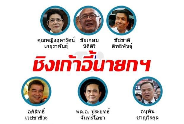 กกต: เลือกตั้ง 2562 : ใครเป็นใคร นายกฯ ในบัญชี พรรคการเมือง ที่