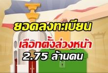 กระทรวงมหาดไทย เผยยอดลงทะเบียนเลือกตั้งล่วงหน้า-นอกราชอาณาจักร 2.75 ล้านคน