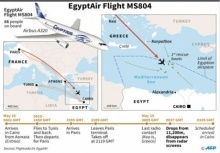 เจอแล้ว!!ซากเครื่องบินอียิปต์แอร์ ในทะเลเมดิเตอร์เรเนียน!!