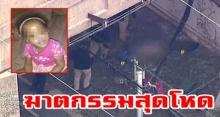 ฆาตกรรมปริศนา? ยัดศพเด็กหญิง 2 ขวบ ใส่กระเป๋าเดินทางทิ้งริมรถไฟ